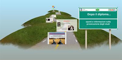 Immagine strada con cartelli