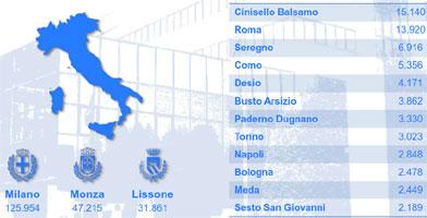 Immagine statistica città italiane