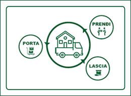 Logo centro riutilizzo