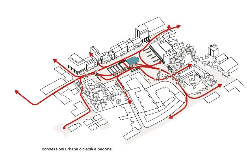 Connessioni pedonali e ciclabili